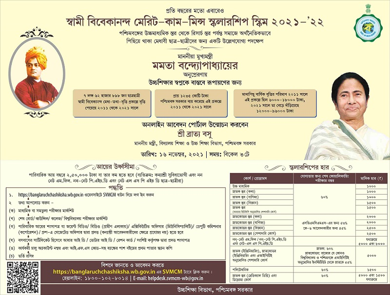 Swami Vivekananda Merit Cum Means Scholarship Scheme